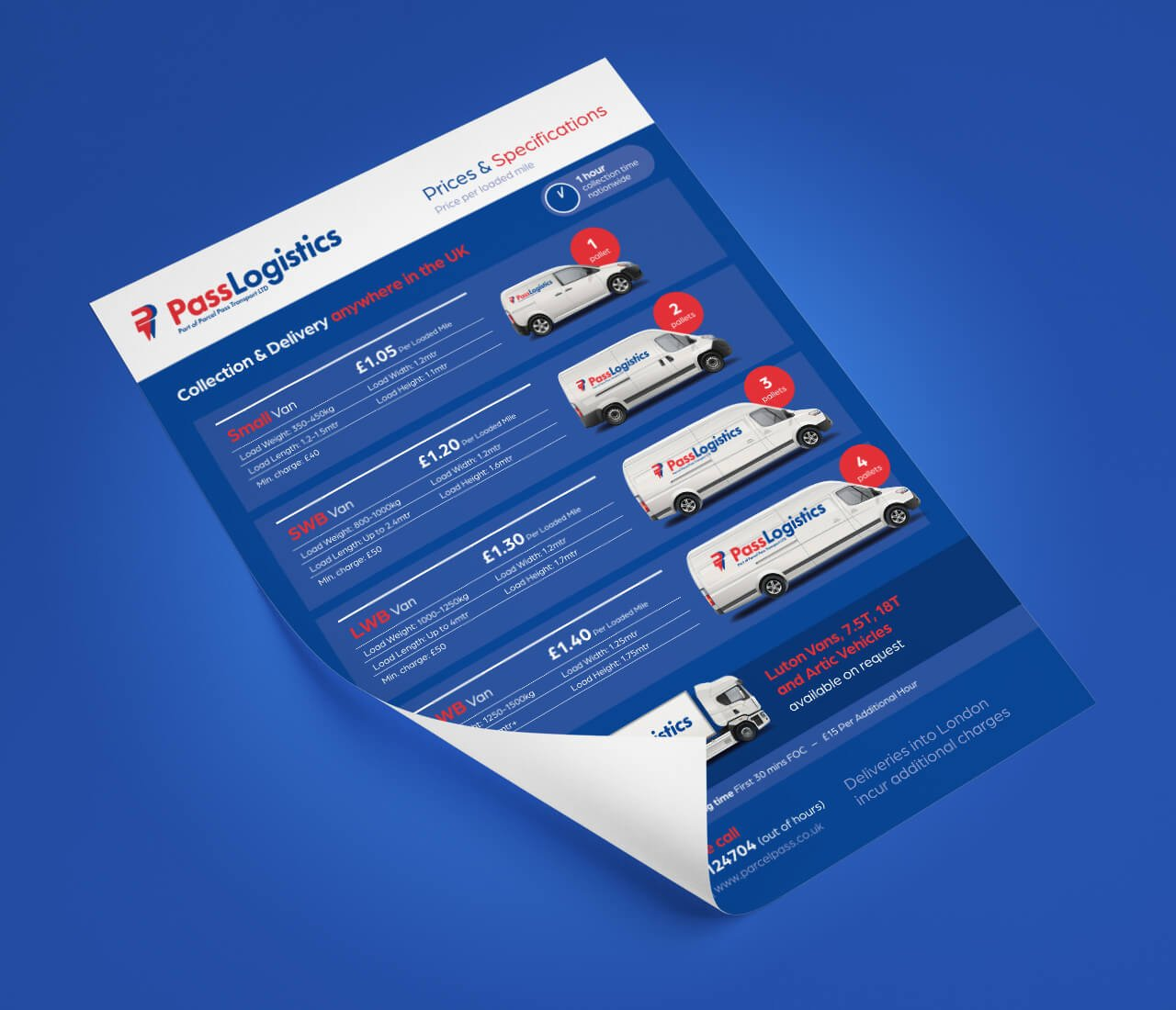 design for the pass logistics price list